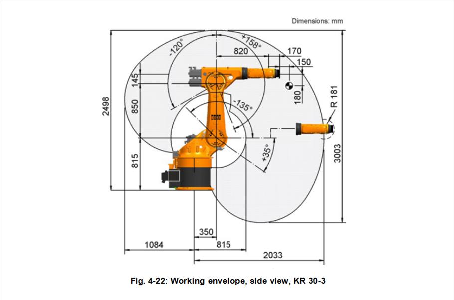悦川智能机器人KR30-3资料说明